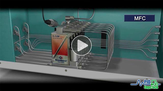 Vídeo promocional del equipo Microactivity Reference de PID